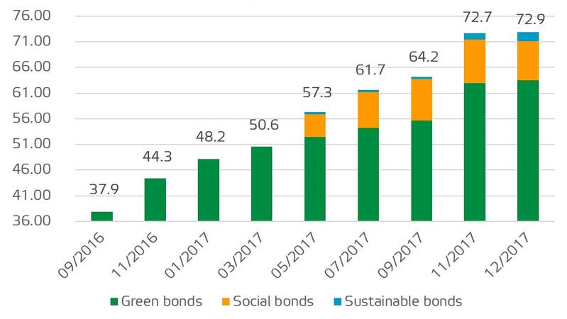 2c6b1502e5 Con la firma degli Accordi di Parigi, nel dicembre 2015, più di 180 paesi,  responsabili dell'88% delle emissioni globali, si sono impegnati a  mantenere ...